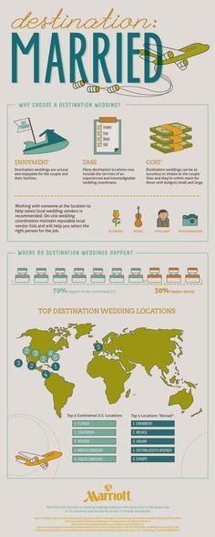 Tips for Planning a Destination Wedding from @Liz Mester Marriott Hotels
