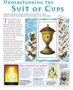 Understanding the Suit of Cups