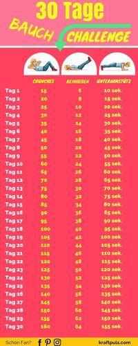 30-Tage Bauch Challenge: Mit Plan zum flachen Bauch
