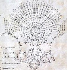 Схема красивой салфетки
