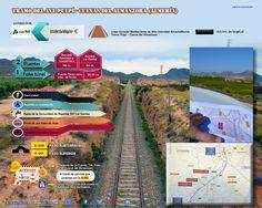 #infografía del estudio de la #Licitación de @Adif_es. Tramo del #AVE #Pulpí - #CuevasdelAlmanzora #Almería