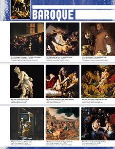Art History Binder Notes Resource: BAROQUE (Movement Binder Notes)