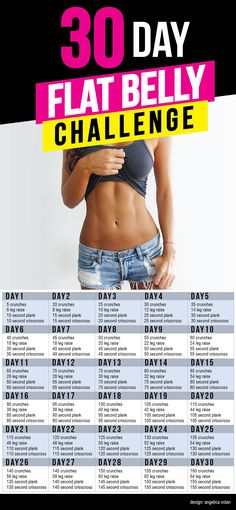 30 day challenge for flat belly. 4 abdominal exercise for flat belly. Best stomach exercise to get rid of belly fat. Reduce belly fat challenge to get a slim waist. Flat Belly Challenge, 30 Day Workout Challenge, Beginner Fitness Challenge, Workout For Flat Stomach, Tummy Workout, Flat Tummy, Exercise To Reduce Stomach, Reduce Belly Fat Workout, Skinny Fat Workout