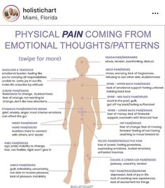 Psychology Studies, Emotional Awareness, Body Is A Temple, Mental And Emotional Health, Physical Pain, Nutrition, Holistic Healing, Alternative Medicine, Massage Therapy