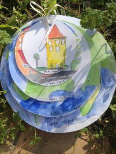 géographie et peinture avec les maternelles. Ma planète-mon  continent-mon pays-ma ville-ma maison sur des cercles imbriqués.