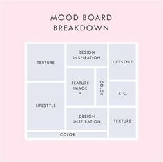 cool How to make a mood board - June Mango Blog