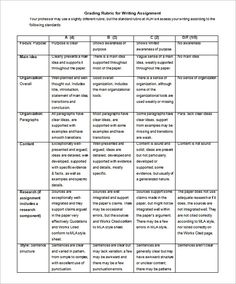 A rubric template is actually a tool for an assessment to report your expectation about an activity. Usually, the grading rubric is used to define the criteria I Am Poem Template, Flow Chart Template, Notes Template, Report Writing Format, Research Writing, Essay Writing, Doctors Note Template, Book Report Templates, Writing Assignments