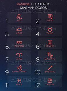Ranking: Los signos más vanidosos #Astrología #Zodiaco #Astrologeando