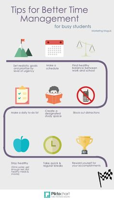 Some advice for working college students who need to improve their time management skills! -Marketing Moguls