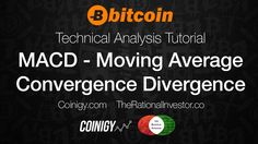 Bitcoin MACD Tutorial - Moving Average Convergence Divergence - Bitcoin ...