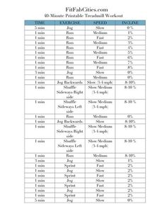 Printable 40 Minute Treadmill Workout