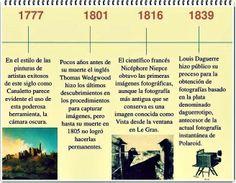 Primera generación: 1777-1801-1816-1839.