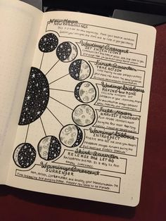 Started a lil side project for my spirituality, what else to start with than the moon phases? Witch Spell Book, Witchcraft Spell Books, Wiccan Witch, Wiccan Spells, Magick, Magic Spells, Grimoire Book, Herbal Magic, Baby Witch