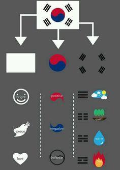 Это Корея!