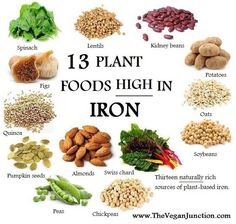 Iron is an essential mineral that is important for healthy red blood cells, the cells that carry oxygen throughout your body.1 Despite common opinion, you don't need to eat meat, or any anima… Foods With Iron, Foods High In Iron, Veggies High In Iron, Vegan Nutrition, Health And Nutrition, Nutrition Guide, Complete Nutrition, Health Diet, Nutrition Tracker