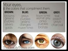 Eyeshadow colors that look best with your eye color