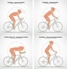 Riding positions