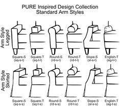 Photo Duralee Fine Furniture Styles Of Sofas Pinterest Upholstered Upholstery And Interiors