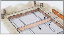 Hvordan legge belegningsstein og betongheller? - Miljøstein Bath Caddy, Home Decor, Homemade Home Decor, Decoration Home, Interior Decorating
