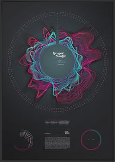 "Braindance on Behance ""Information Architecture"" Braindance is a neuro-art project that tries to bridge the gap between science and art. Its goal was to find and visualize the differences in people's response to music they heard for the first time."