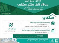 أسماء الدفعة الأولي من مستحقي سكني ، تنفيذا لبرنامج التحول الوطني لوزارة الإسكان 2020 ورؤية المملكة العربية السعودية 2030، تطلق وزارة الإسكان