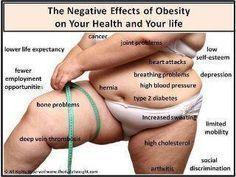 Health problems associated with obesity    www.423skinnycoffee.com