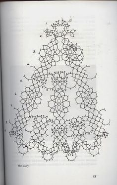 LABORES MARAVILLOSAS: patrones de frivolite