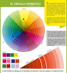 Técnicas en Arte Digital » Fundamentos del Color