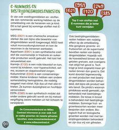 E-nummers en bestrijdingsmiddelen