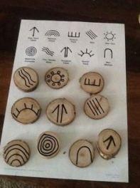 Ideas aboriginal art for kids activities naidoc week for 2019 Aboriginal Art Symbols, Aboriginal Art For Kids, Aboriginal Dreamtime, Aboriginal Education, Indigenous Education, Aboriginal Culture, Indigenous Art, Art Education, Naidoc Week Activities