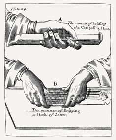 Joseph Moxon — Mechanick Exercises – 1683 Printing And Binding, Printing Press, Book Press, Ex Machina, Art Graphique, Letterpress Printing, Book Making, Bookbinding, Printmaking