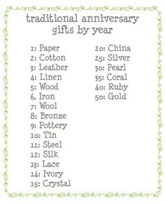 the essential guide to anniversary gifts pinterest unique gift