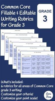 Common Core Writing Rubrics - Fillable & Editable - Grade 3