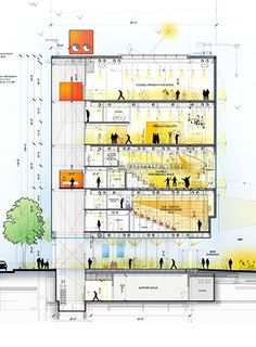 Renzo Piano Building Workshop - Projects - By Type - Lenfest Center for the Arts
