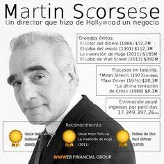 Martin Scorsese, el hombre que entendió Hollywood como un verdadero negocio