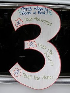 daily 5... three ways to read a book... teaching this lesson tomorrow and much better than the anchor chart I had begun preparing!!! ( love this)
