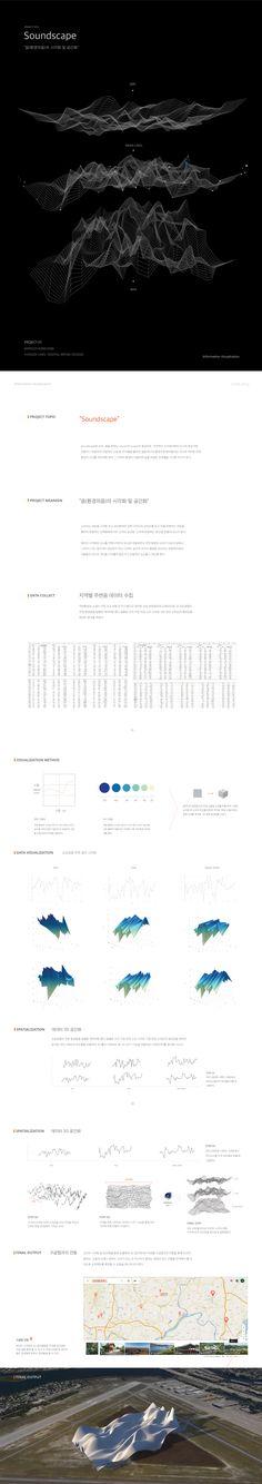 kimeunbi | soundscape | Information Visualization 2016│ Major in Digital Media Design │#hicoda │hicoda.hongik.ac.kr