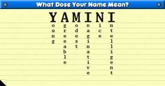 What is the meaning of your Name? Find it Now