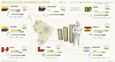 En Brasil, el costo de vida es tres veces más alto que en Perú