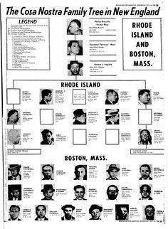 the cosa nostra family tree in new england patriarca crime family
