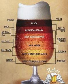 Comment your favorite beer below. 🍺🍻 #sandiego #sandiegoconnection #sdlocals #sandiegolocals - posted by Barhero https://www.instagram.com/thebarhero. See more San Diego Beer at http://sdconnection.com #calocals