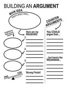 Outline for developing an argument - would be great to use before a persuasive paper or debate