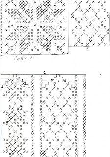 Hjemmelaget: Søkeresultat for In English Chart Design, Mittens, Diagram, Black And White, Knitting, English, Colors, Google, Needlepoint