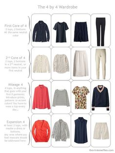 A Capsule Wardrobe: Navy, Beige and Poppy: How to Build a Wardrobe One Piece at a Time