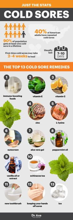 Natural Holistic Remedies - Nearly 90 percent of the popular gets at least one cold sore in a lifetime. However, you can treat cold sores with these 13 natural cold sore remedies. Natural Cold Sore Remedy, Healing Cold Sore, Cold Remedies, Quick Cold Sore Remedy, Lip Sore Remedy, Blister Remedies, Homeopathic Remedies, Holistic Remedies, Natural Health Remedies