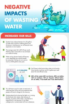 Want to save water and save money in the home? These 125 tips and facts remind us just how important it is for our world to conserve water and get started on green living. Read these to learn more about why we need to do it and share it to get the word out.