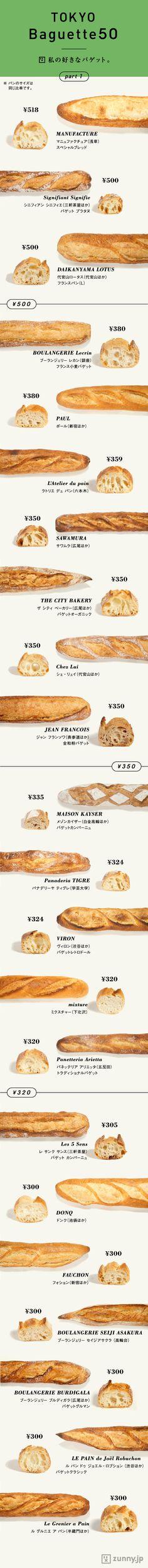 五感で味わう! 東京のおいしいバゲット50本 | ZUNNY インフォグラフィック・ニュース