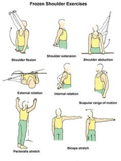 After shoulder injuries and shoulder surgery, some simple exercises can help you make a full recovery. Description from uk.pinterest.com. I searched for this on bing.com/images