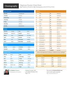 Beginners Russian Cheat Sheet by Draskers http://www.cheatography.com/draskers/cheat-sheets/beginners-russian/ #cheatsheet #russian #vocabulary #russianvocabulary #russiannumbers #russianphrases