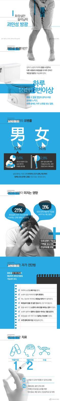 화장실 들락날락…과민성 방광, 증상과 예방법은? [인포그래픽] #bladder / #Infographic ⓒ 비주얼다이브 무단 복사·전재·재배포 금지